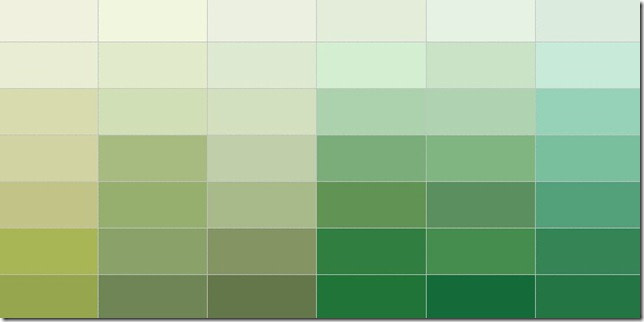 Home Decor Trends 2015: How to Use Color Green